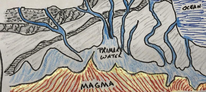 Water sources drawing by Dale Miller